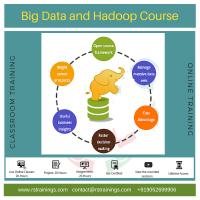 Hadoop Online Training classes in Hyderabad,India USA UK Australia Free Demo